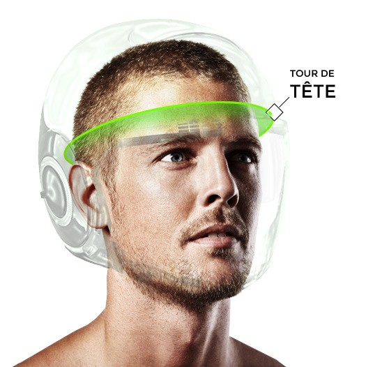 Taille Casque Motoscooter Guide Tailles
